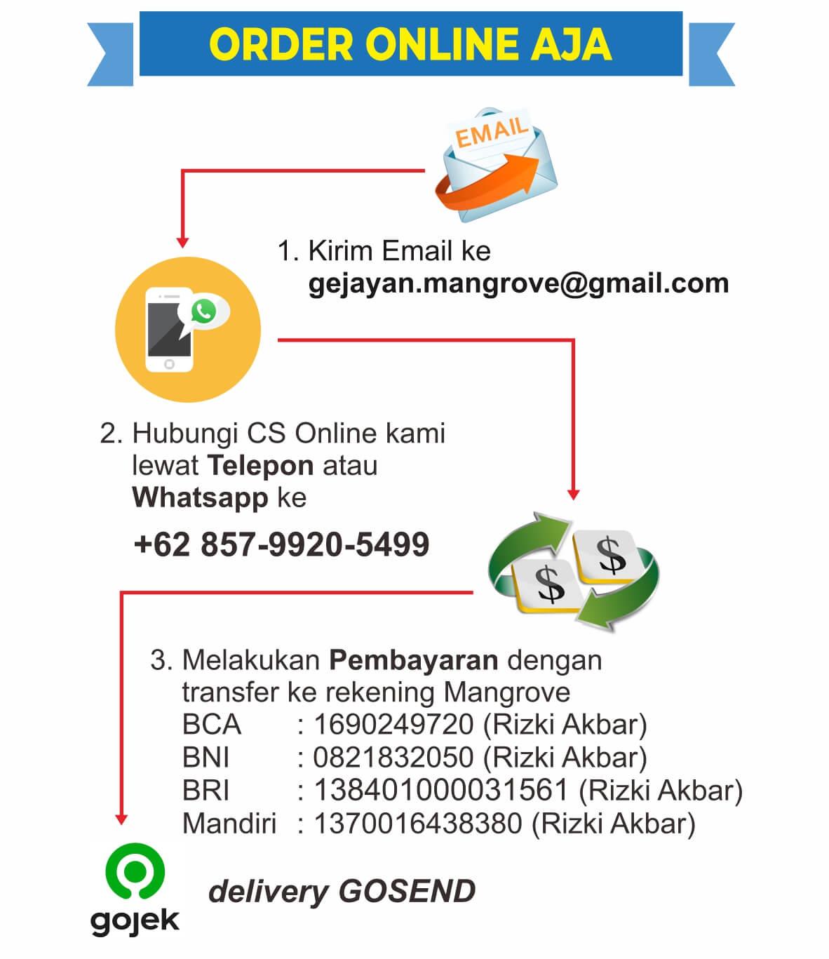 Order Online Simple